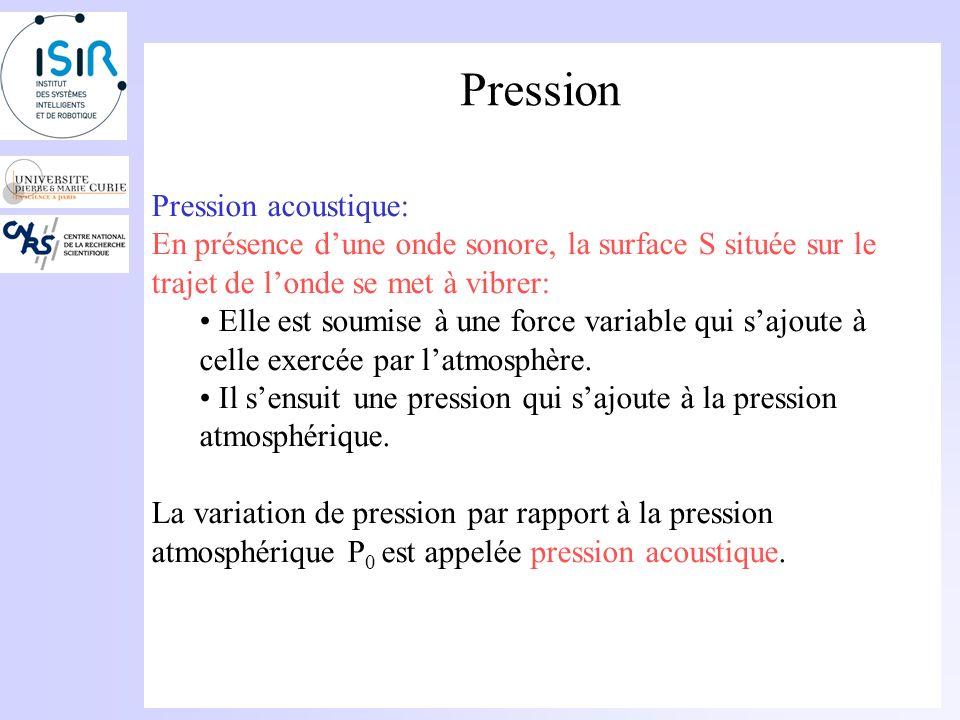 Pression Pression atmosphérique: Lair autour de nous exercent une pression appelée pression atmosphérique. Elle existe en permanence (avec ou sans son