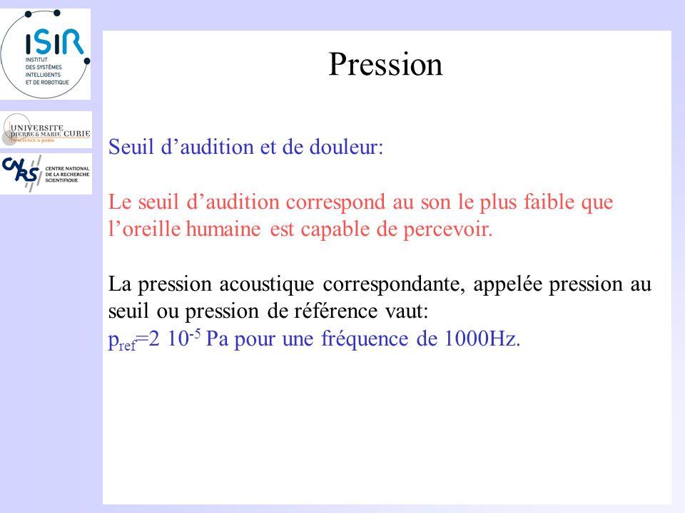 Pression Pression acoustique: En présence dune onde sonore, la surface S située sur le trajet de londe se met à vibrer: Elle est soumise à une force variable qui sajoute à celle exercée par latmosphère.