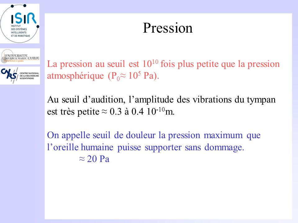 Pression Seuil daudition et de douleur: Le seuil daudition correspond au son le plus faible que loreille humaine est capable de percevoir.