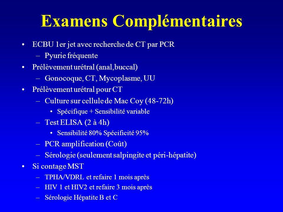 Examens Complémentaires ECBU 1er jet avec recherche de CT par PCR –Pyurie fréquente Prélèvement urétral (anal,buccal) –Gonocoque, CT, Mycoplasme, UU P
