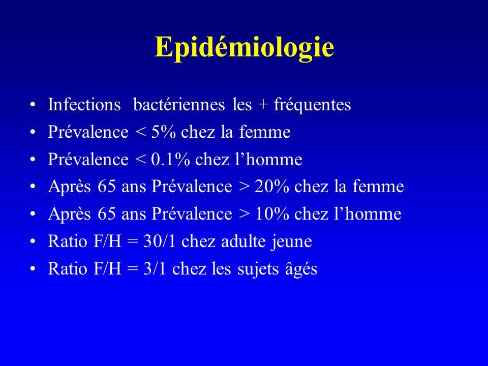 Epidémiologie Infections bactériennes les + fréquentes Prévalence < 5% chez la femme Prévalence < 0.1% chez lhomme Après 65 ans Prévalence > 20% chez