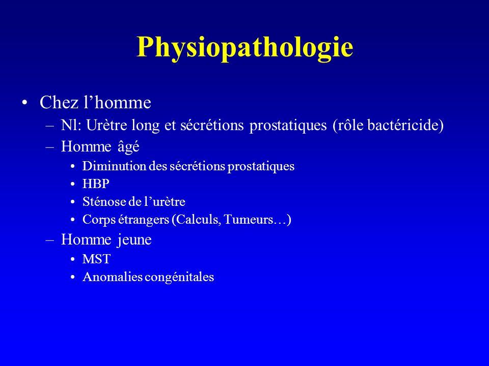 Physiopathologie Chez lhomme –Nl: Urètre long et sécrétions prostatiques (rôle bactéricide) –Homme âgé Diminution des sécrétions prostatiques HBP Stén