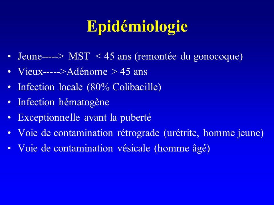 Epidémiologie Jeune-----> MST < 45 ans (remontée du gonocoque) Vieux----->Adénome > 45 ans Infection locale (80% Colibacille) Infection hématogène Exc