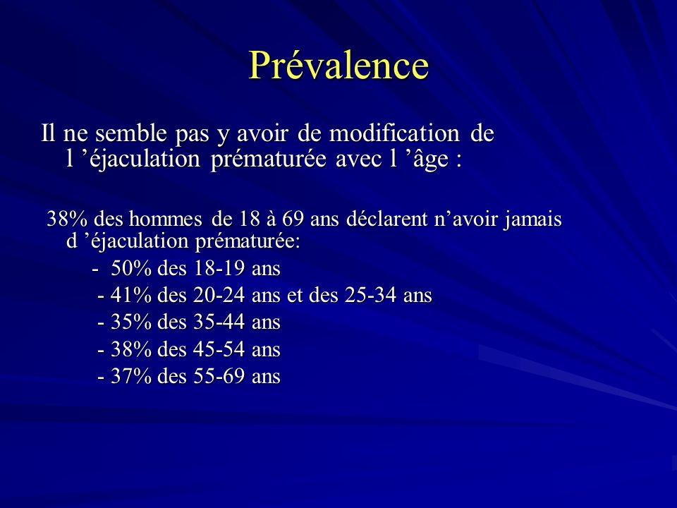 Prévalence Il ne semble pas y avoir de modification de l éjaculation prématurée avec l âge : 38% des hommes de 18 à 69 ans déclarent navoir jamais d éjaculation prématurée: 38% des hommes de 18 à 69 ans déclarent navoir jamais d éjaculation prématurée: - 50% des 18-19 ans - 50% des 18-19 ans - 41% des 20-24 ans et des 25-34 ans - 41% des 20-24 ans et des 25-34 ans - 35% des 35-44 ans - 35% des 35-44 ans - 38% des 45-54 ans - 38% des 45-54 ans - 37% des 55-69 ans - 37% des 55-69 ans