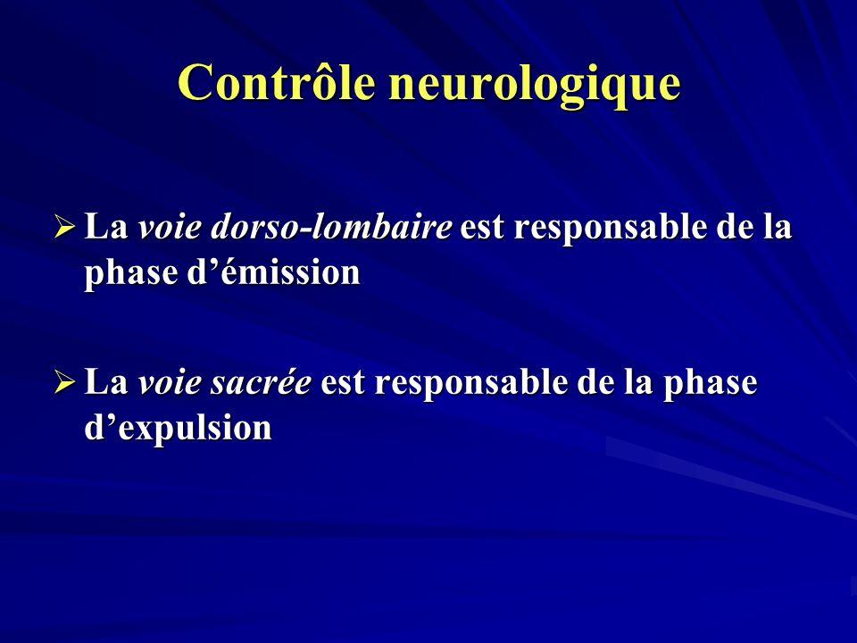 Contrôle neurologique La voie dorso-lombaire est responsable de la phase démission La voie dorso-lombaire est responsable de la phase démission La voie sacrée est responsable de la phase dexpulsion La voie sacrée est responsable de la phase dexpulsion