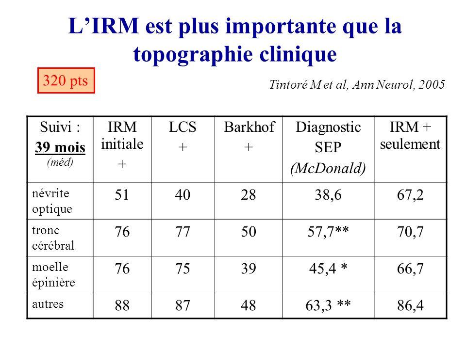 LIRM est plus importante que la topographie clinique Suivi : 39 mois (méd) IRM initiale + LCS + Barkhof + Diagnostic SEP (McDonald) IRM + seulement névrite optique 51402838,667,2 tronc cérébral 76775057,7**70,7 moelle épinière 76753945,4 *66,7 autres 88874863,3 **86,4 Tintoré M et al, Ann Neurol, 2005 320 pts