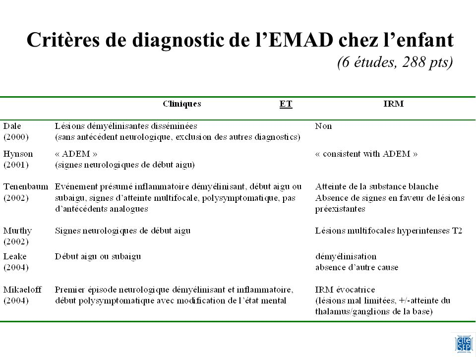 Critères de diagnostic de lEMAD chez lenfant (6 études, 288 pts)