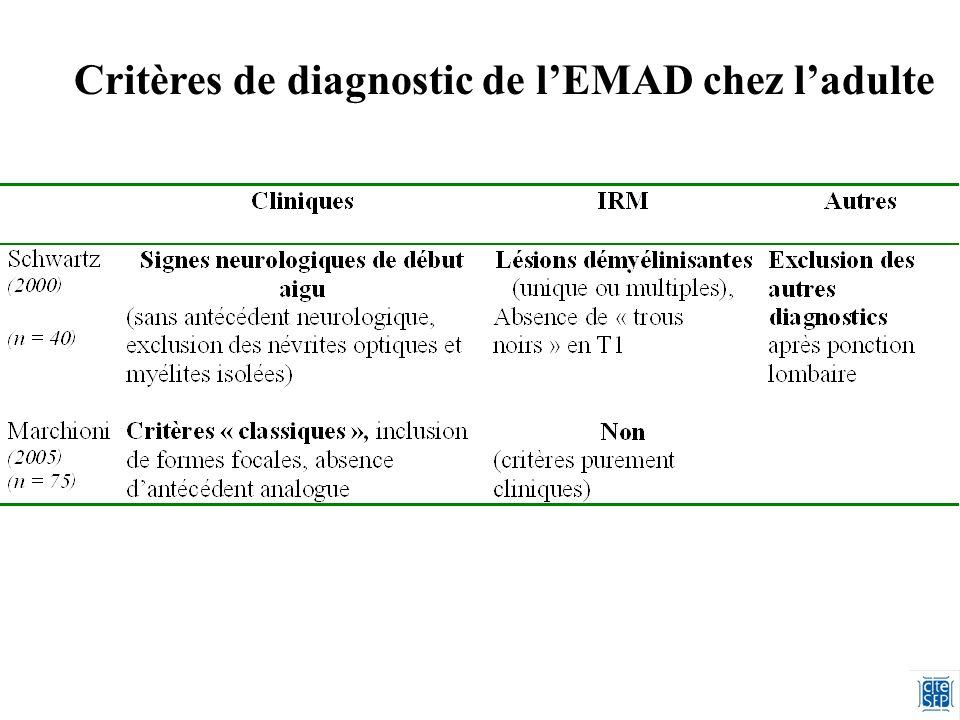 Critères de diagnostic de lEMAD chez ladulte