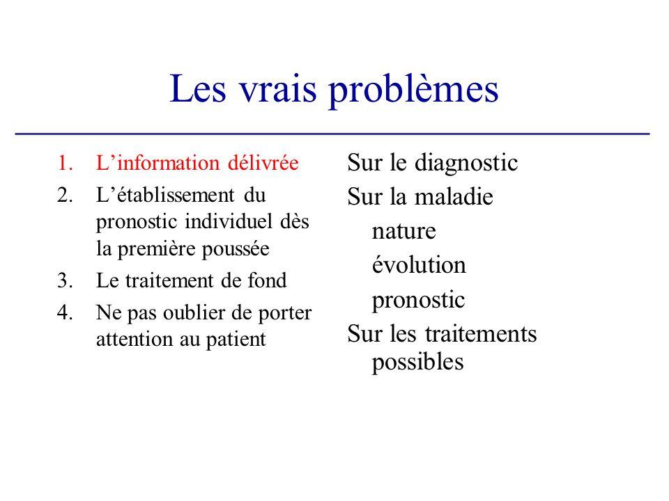 Les vrais problèmes 1.Linformation délivrée 2.Létablissement du pronostic individuel dès la première poussée 3.Le traitement de fond 4.Ne pas oublier