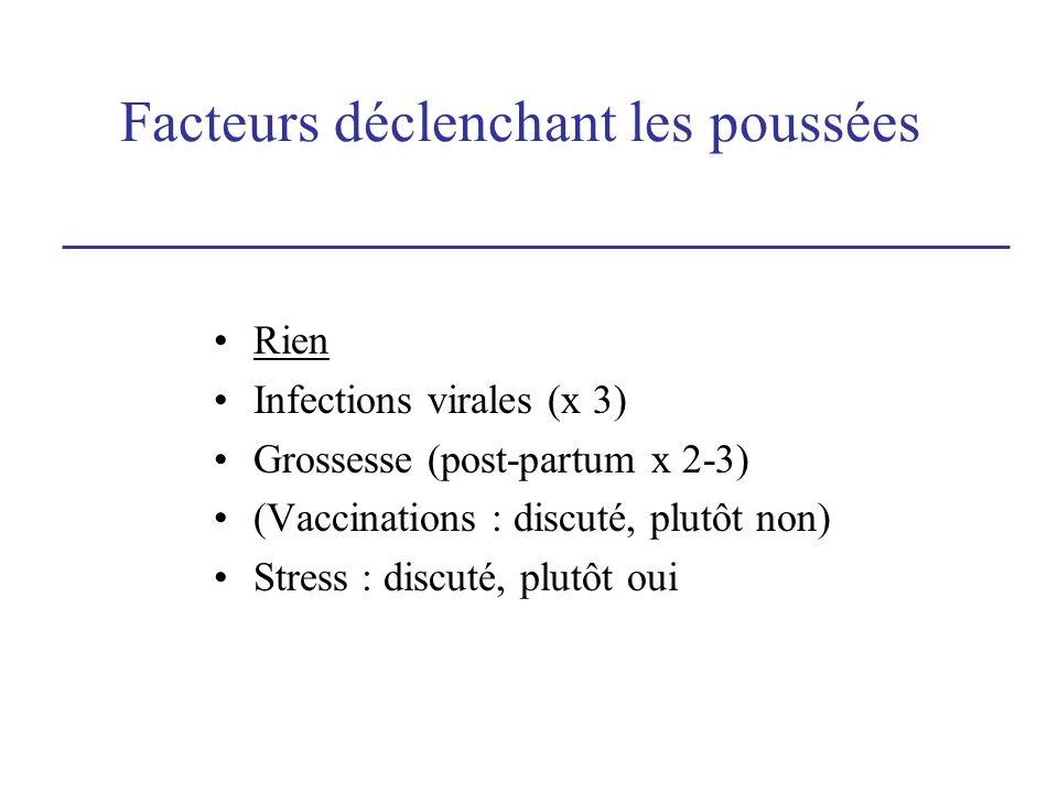 Facteurs déclenchant les poussées Rien Infections virales (x 3) Grossesse (post-partum x 2-3) (Vaccinations : discuté, plutôt non) Stress : discuté, plutôt oui