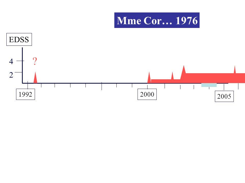 19922000 2005 Mme Cor… 1976 EDSS 4 2 ?