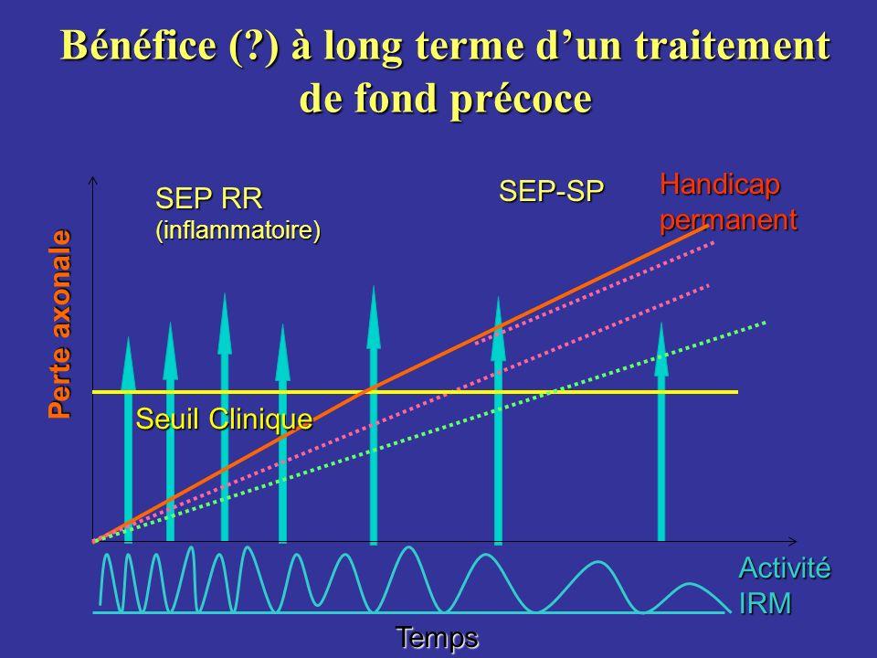 Bénéfice (?) à long terme dun traitement de fond précoce Temps Perte axonale SEP RR (inflammatoire) SEP-SP Activité IRM Handicap permanent Seuil Clini