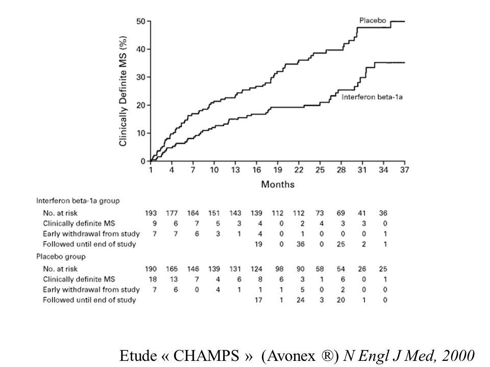 Etude « CHAMPS » (Avonex ®) N Engl J Med, 2000