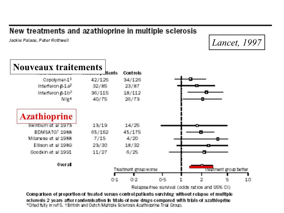 Azathioprine Nouveaux traitements Lancet, 1997