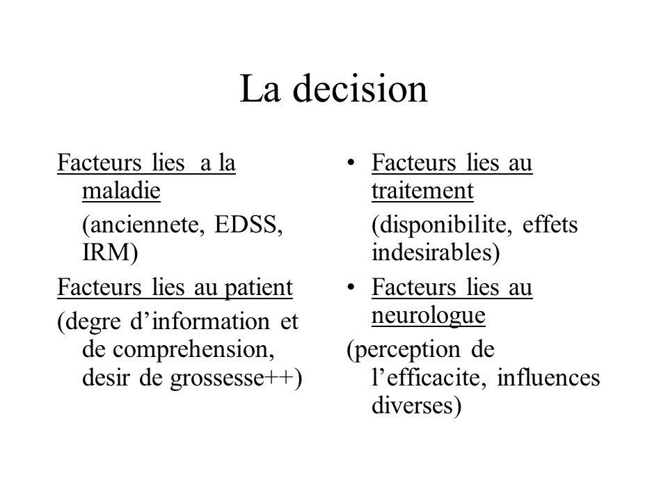 La decision Facteurs lies a la maladie (anciennete, EDSS, IRM) Facteurs lies au patient (degre dinformation et de comprehension, desir de grossesse++)