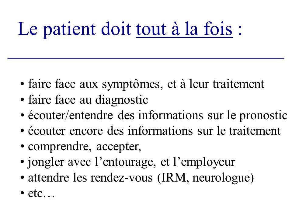 Le patient doit tout à la fois : faire face aux symptômes, et à leur traitement faire face au diagnostic écouter/entendre des informations sur le pron