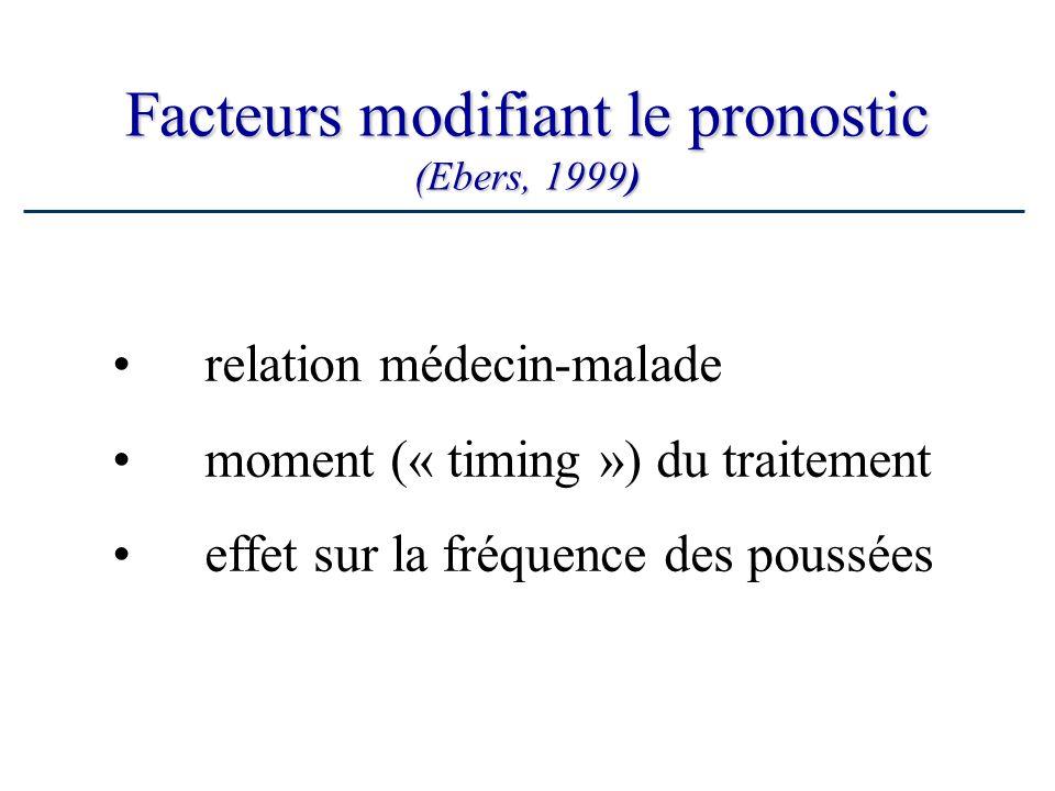 Facteurs modifiant le pronostic (Ebers, 1999) relation médecin-malade moment (« timing ») du traitement effet sur la fréquence des poussées