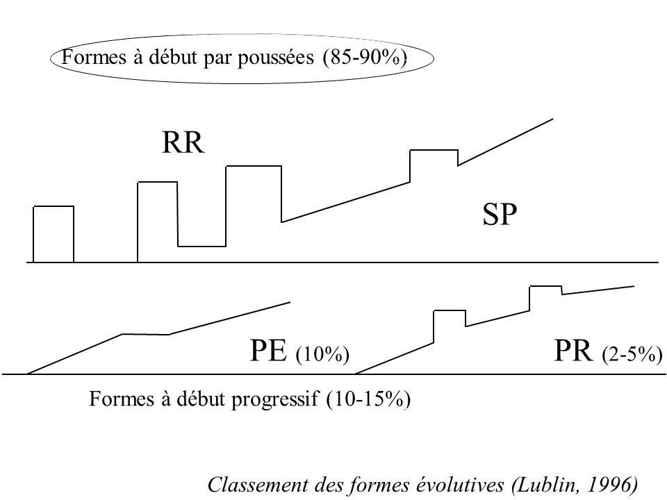 RR SP PE (10%) PR (2-5%) Classement des formes évolutives (Lublin, 1996) Formes à début par poussées (85-90%) Formes à début progressif (10-15%)