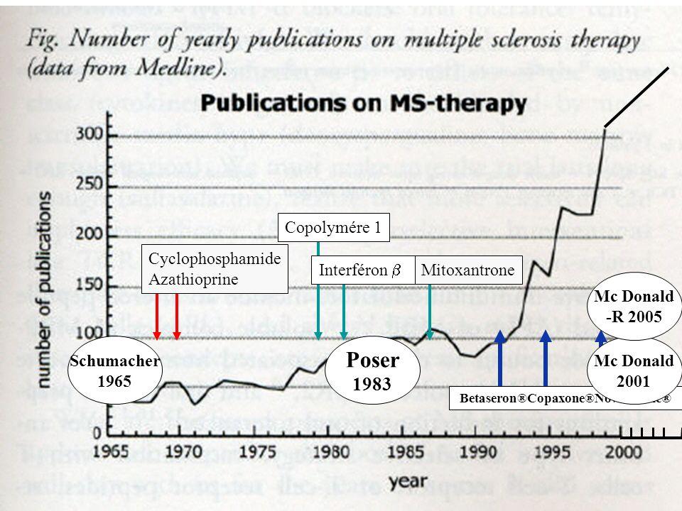 Pronostic à long terme de la SEP (1 canne) (décès) 308 patients Suivi > 25 ans (Brain, 1993)