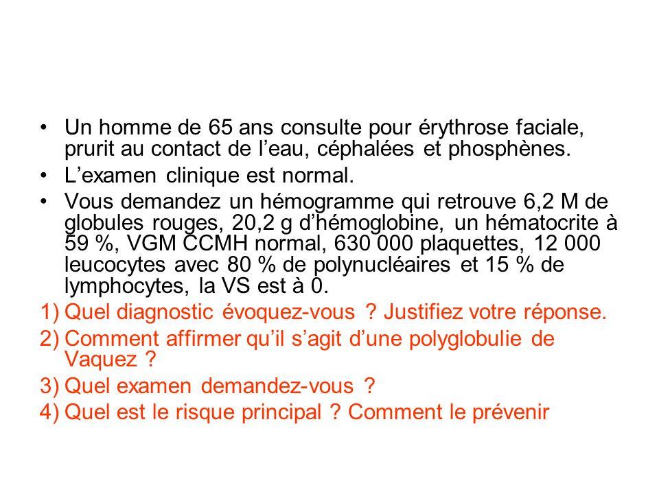 Un homme de 65 ans consulte pour érythrose faciale, prurit au contact de leau, céphalées et phosphènes. Lexamen clinique est normal. Vous demandez un