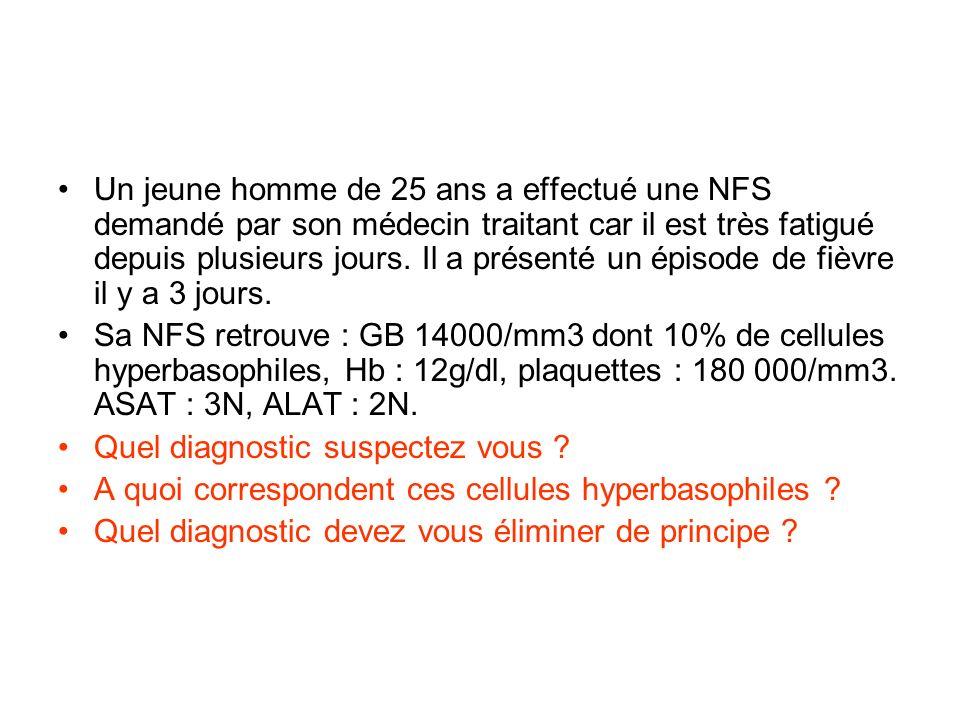 Un jeune homme de 25 ans a effectué une NFS demandé par son médecin traitant car il est très fatigué depuis plusieurs jours.
