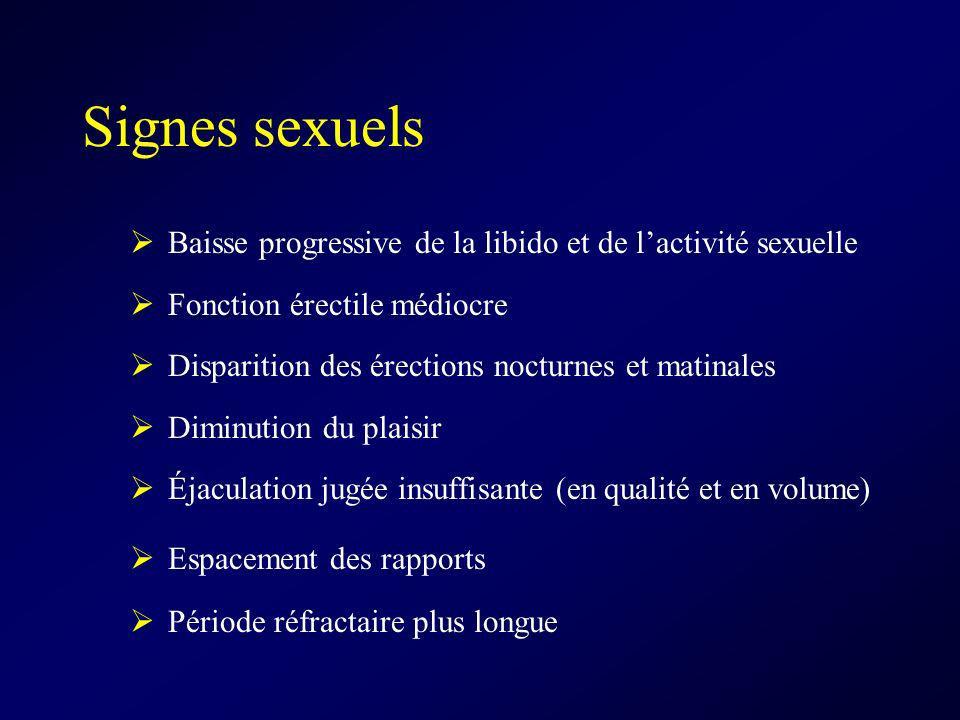 Signes sexuels Baisse progressive de la libido et de lactivité sexuelle Fonction érectile médiocre Disparition des érections nocturnes et matinales Di