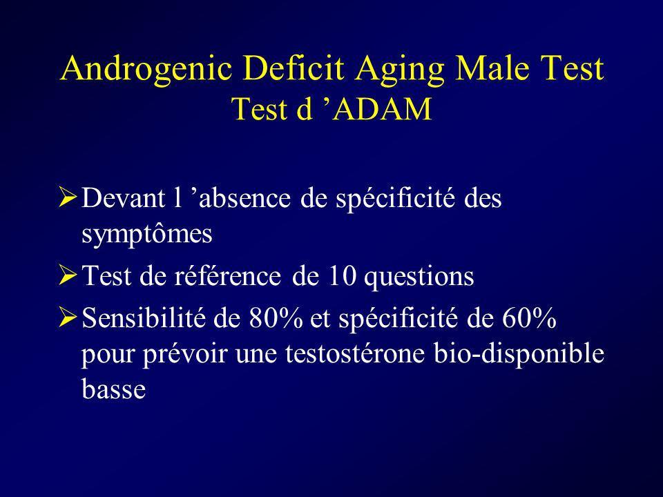 Androgenic Deficit Aging Male Test Test d ADAM Devant l absence de spécificité des symptômes Test de référence de 10 questions Sensibilité de 80% et s