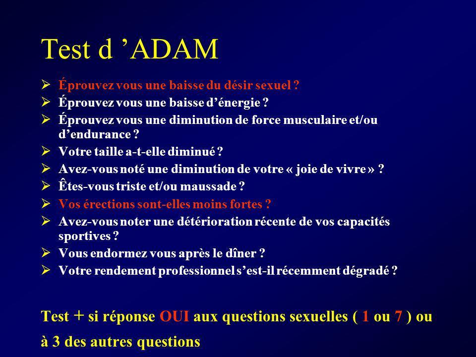 Test d ADAM Éprouvez vous une baisse du désir sexuel ? Éprouvez vous une baisse dénergie ? Éprouvez vous une diminution de force musculaire et/ou dend