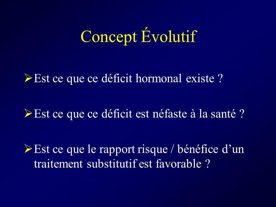 Concept Évolutif Est ce que ce déficit hormonal existe ? Est ce que ce déficit est néfaste à la santé ? Est ce que le rapport risque / bénéfice dun tr
