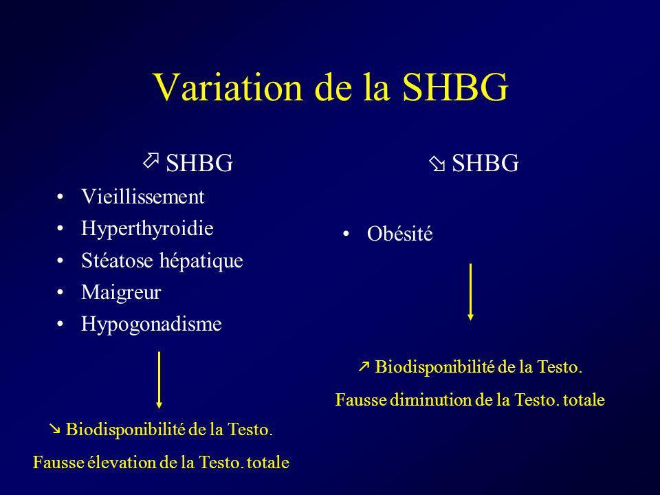 Variation de la SHBG SHBG Vieillissement Hyperthyroidie Stéatose hépatique Maigreur Hypogonadisme SHBG Obésité Biodisponibilité de la Testo. Fausse él