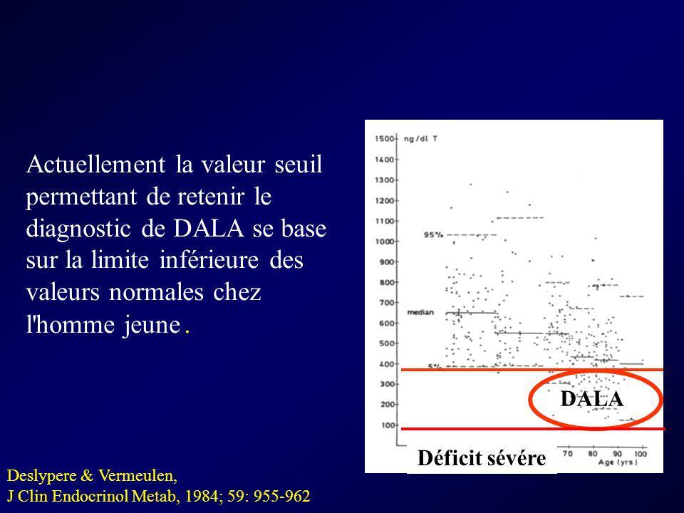Deslypere & Vermeulen, J Clin Endocrinol Metab, 1984; 59: 955-962 Actuellement la valeur seuil permettant de retenir le diagnostic de DALA se base sur