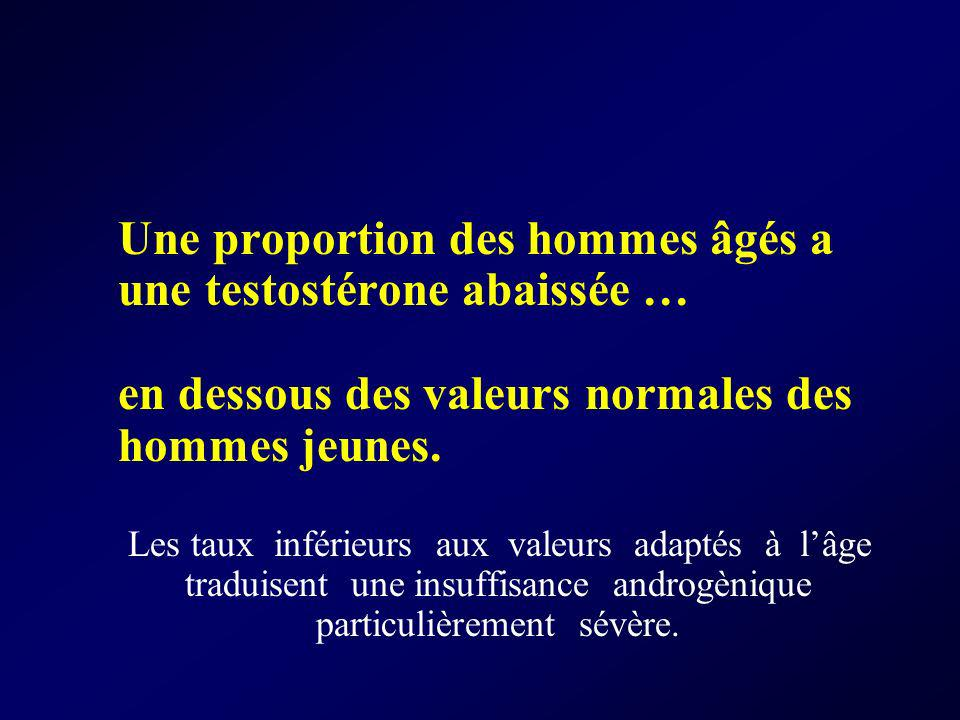 Une proportion des hommes âgés a une testostérone abaissée … en dessous des valeurs normales des hommes jeunes. Les taux inférieurs aux valeurs adapté