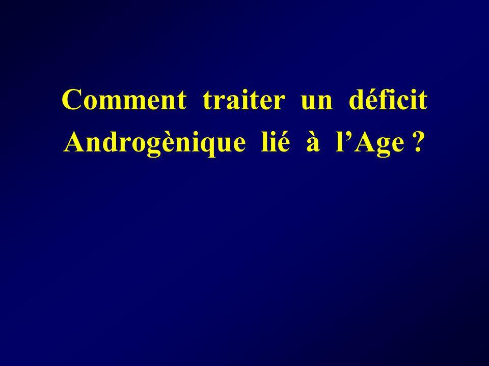 Comment traiter un déficit Androgènique lié à lAge ?