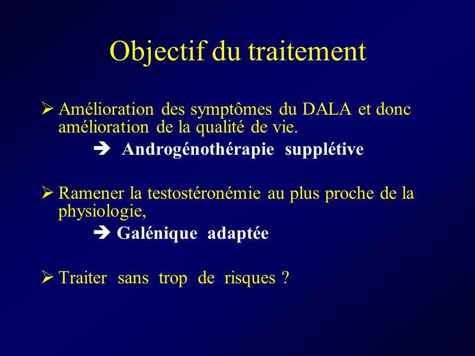 Objectif du traitement Amélioration des symptômes du DALA et donc amélioration de la qualité de vie. Androgénothérapie supplétive Ramener la testostér