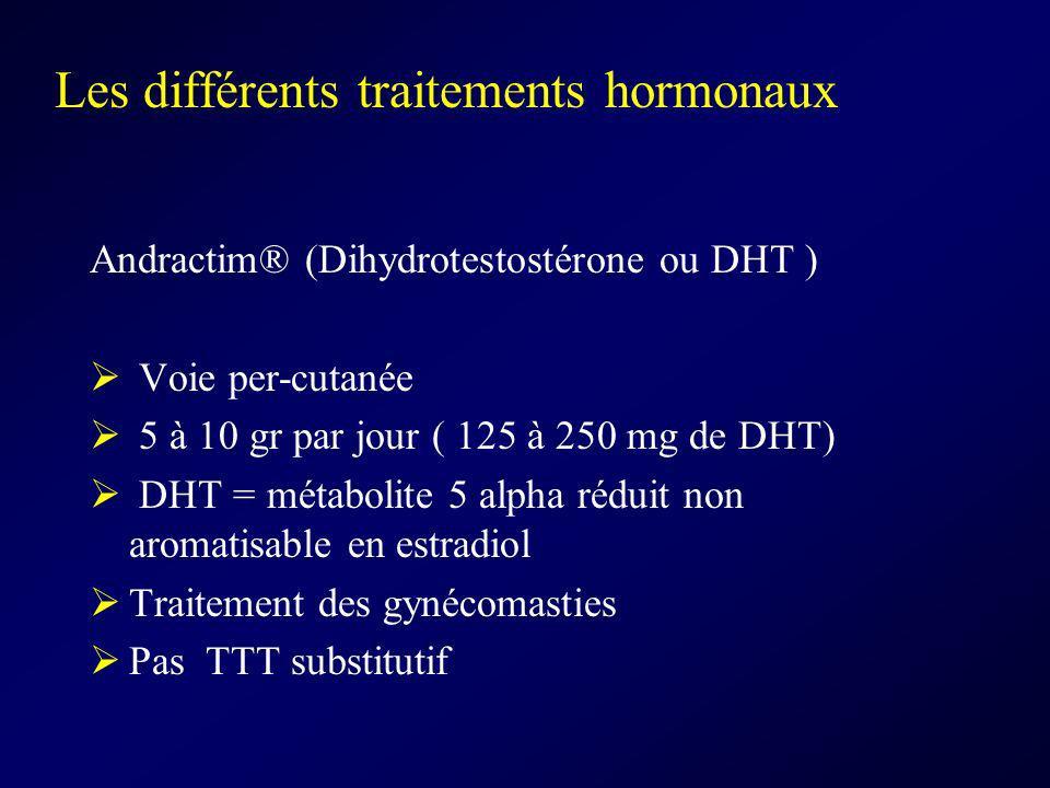 Les différents traitements hormonaux Andractim® (Dihydrotestostérone ou DHT ) Voie per-cutanée 5 à 10 gr par jour ( 125 à 250 mg de DHT) DHT = métabol
