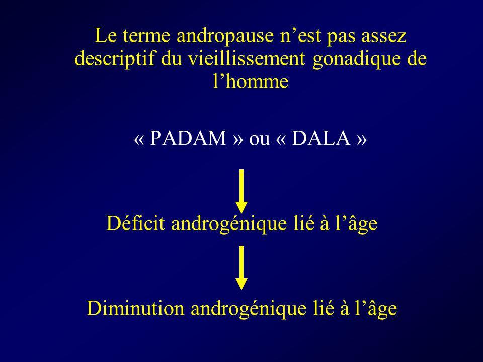 Le terme andropause nest pas assez descriptif du vieillissement gonadique de lhomme « PADAM » ou « DALA » Déficit androgénique lié à lâge Diminution a