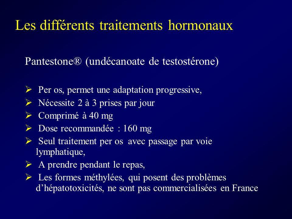 Les différents traitements hormonaux Pantestone® (undécanoate de testostérone) Per os, permet une adaptation progressive, Nécessite 2 à 3 prises par j