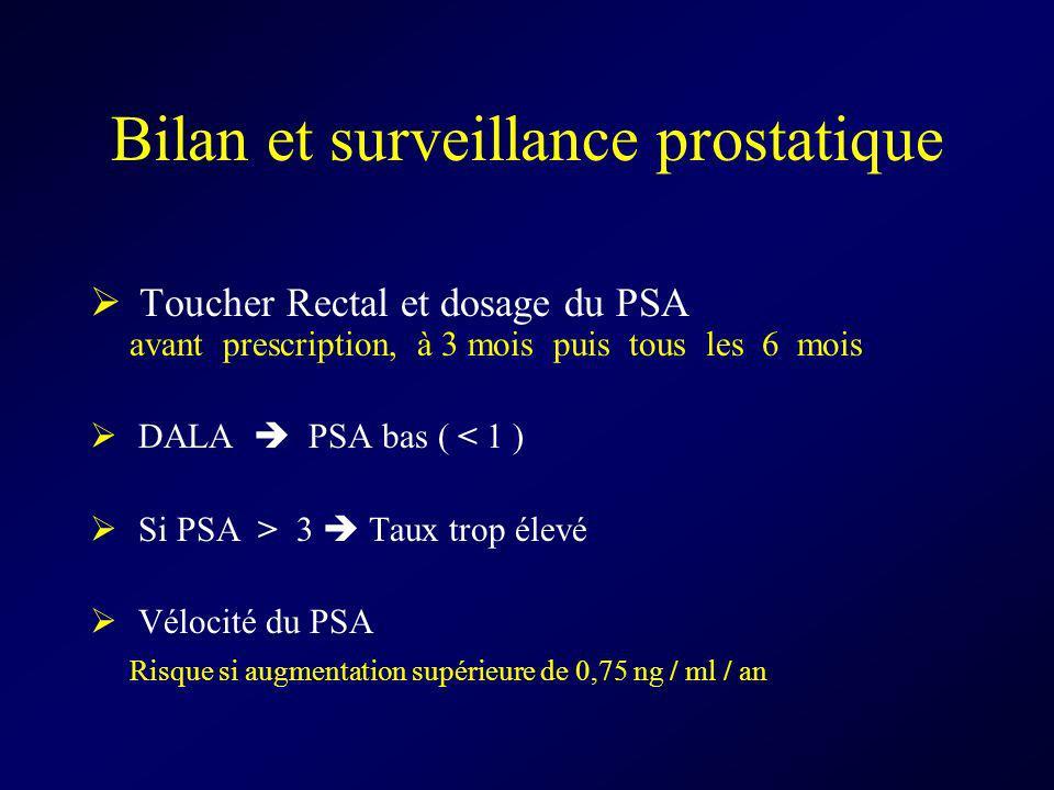 Bilan et surveillance prostatique Toucher Rectal et dosage du PSA avant prescription, à 3 mois puis tous les 6 mois DALA PSA bas ( < 1 ) Si PSA > 3 Ta
