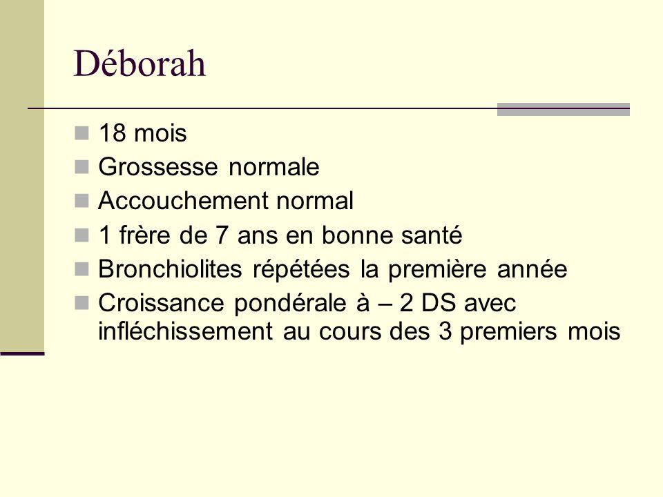 Déborah 18 mois Grossesse normale Accouchement normal 1 frère de 7 ans en bonne santé Bronchiolites répétées la première année Croissance pondérale à