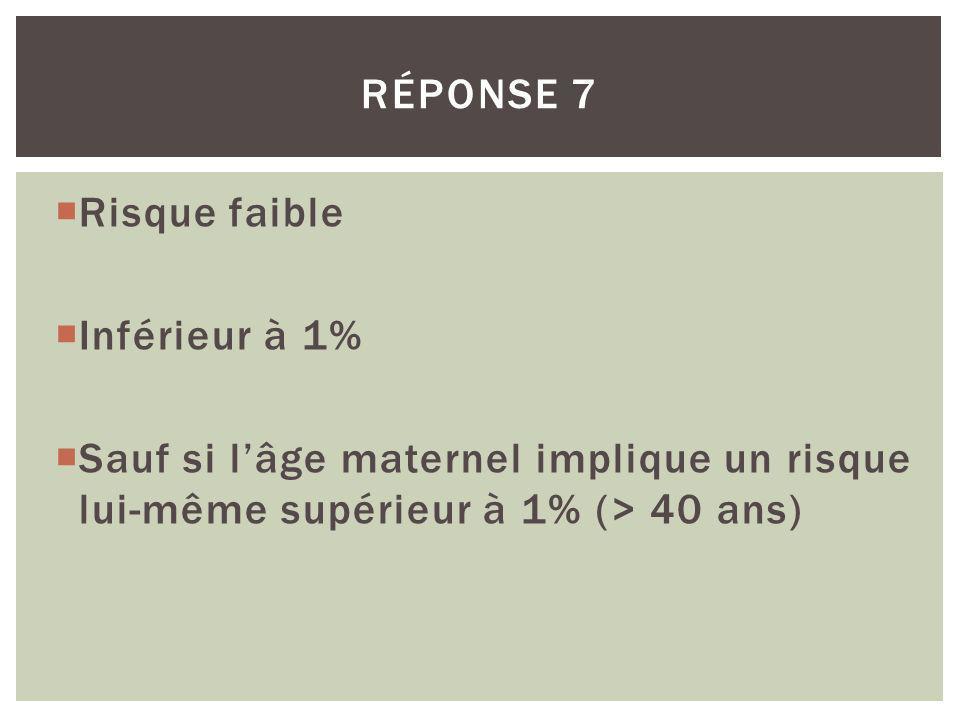 Risque faible Inférieur à 1% Sauf si lâge maternel implique un risque lui-même supérieur à 1% (> 40 ans) RÉPONSE 7