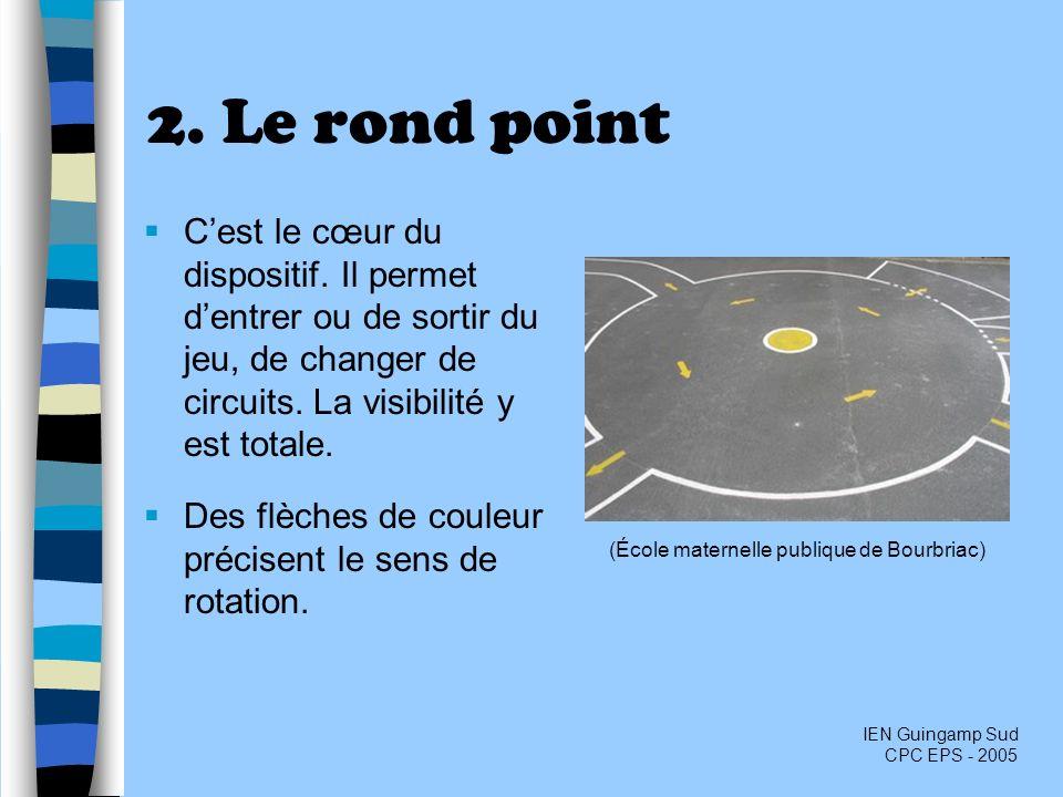 2. Le rond point Cest le cœur du dispositif. Il permet dentrer ou de sortir du jeu, de changer de circuits. La visibilité y est totale. Des flèches de