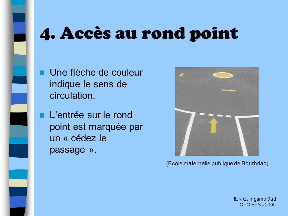 4. Accès au rond point Une flèche de couleur indique le sens de circulation. Lentrée sur le rond point est marquée par un « cédez le passage ». (École