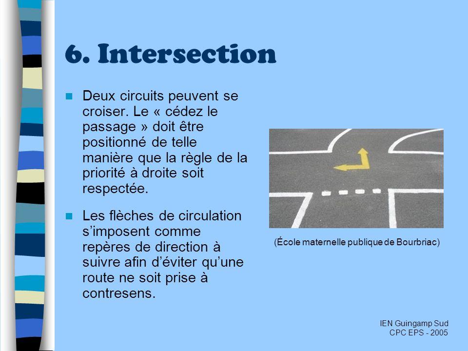 6. Intersection Deux circuits peuvent se croiser. Le « cédez le passage » doit être positionné de telle manière que la règle de la priorité à droite s