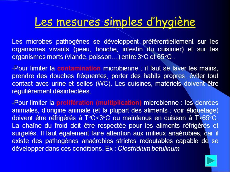 Les mesures simples dhygiène Les microbes pathogènes se développent préférentiellement sur les organismes vivants (peau, bouche, intestin du cuisinier