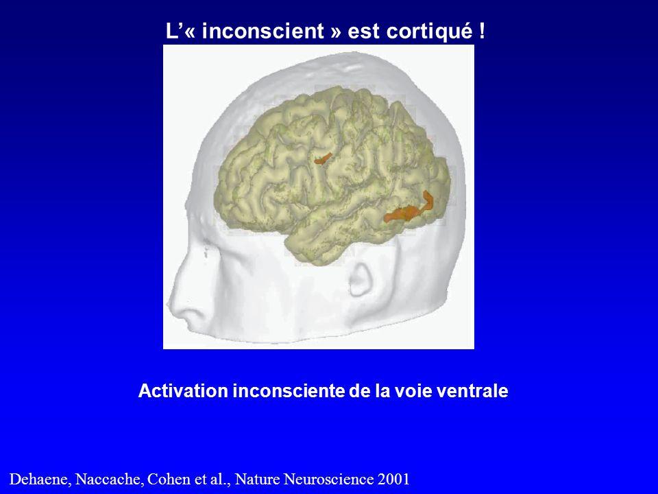 Activation inconsciente de la voie ventrale Dehaene, Naccache, Cohen et al., Nature Neuroscience 2001 L« inconscient » est cortiqué !