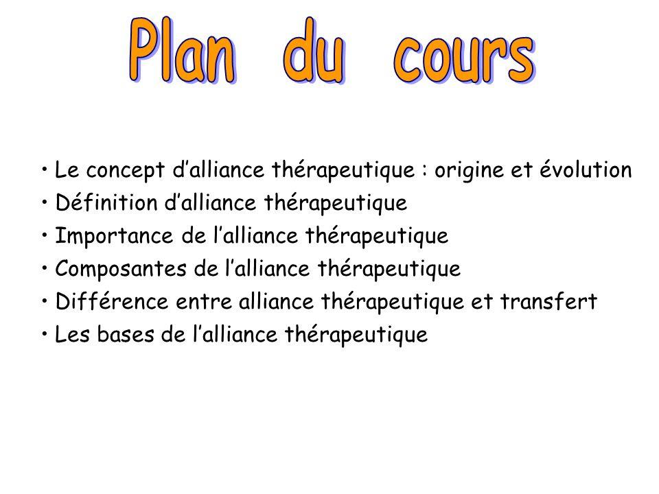 Le concept dalliance thérapeutique : origine et évolution Définition dalliance thérapeutique Importance de lalliance thérapeutique Composantes de lall