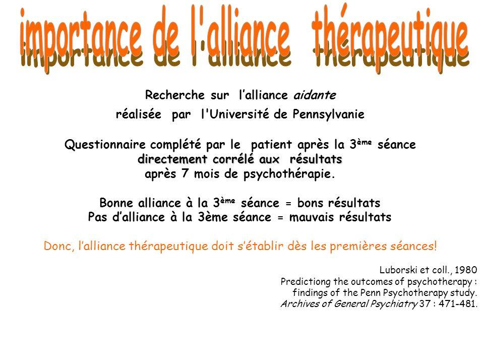 Recherche sur lalliance aidante réalisée par l'Université de Pennsylvanie Questionnaire complété par le patient après la 3 ème séance directement corr
