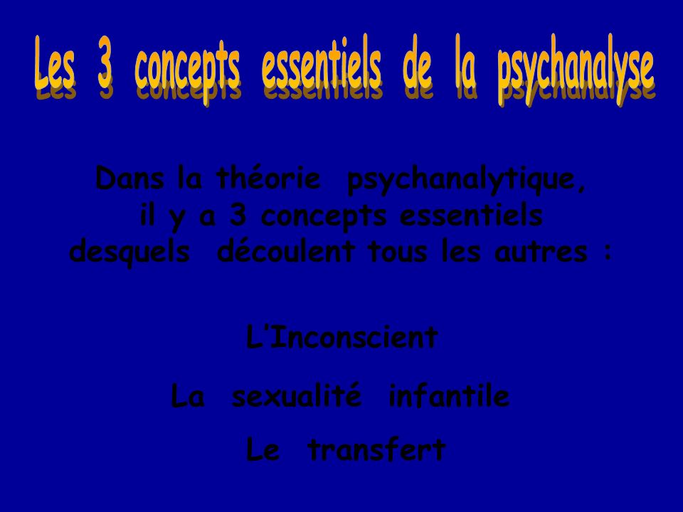La psychanalyse dans la culture occidentale contemporaine Les trois concepts essentiels de la psychanalyse : Linconscient La sexualité infantile : les stades du développement psychosexuel stade oral stade anal le complexe dŒdipe Le transfert et le contre-transfert: leur importance dans la psychothérapie