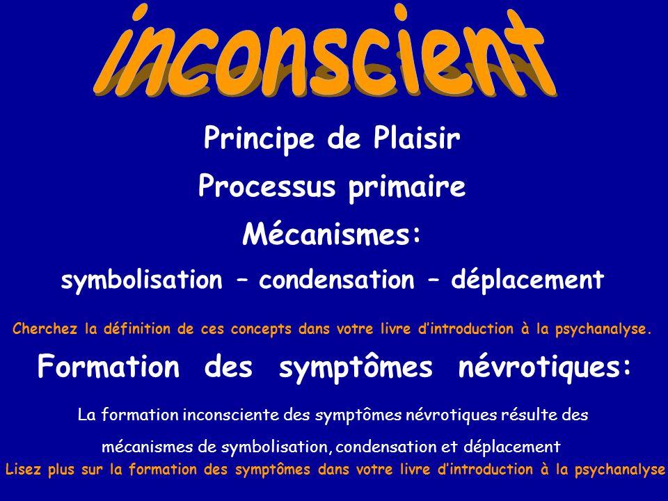 Principe de Plaisir Processus primaire Mécanismes: symbolisation – condensation – déplacement Cherchez la définition de ces concepts dans votre livre