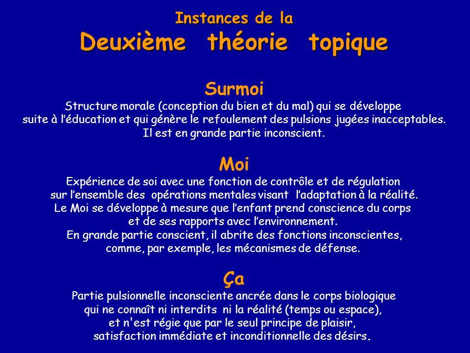 Instances de la Deuxième théorie topique Surmoi Structure morale (conception du bien et du mal) qui se développe suite à léducation et qui génère le r